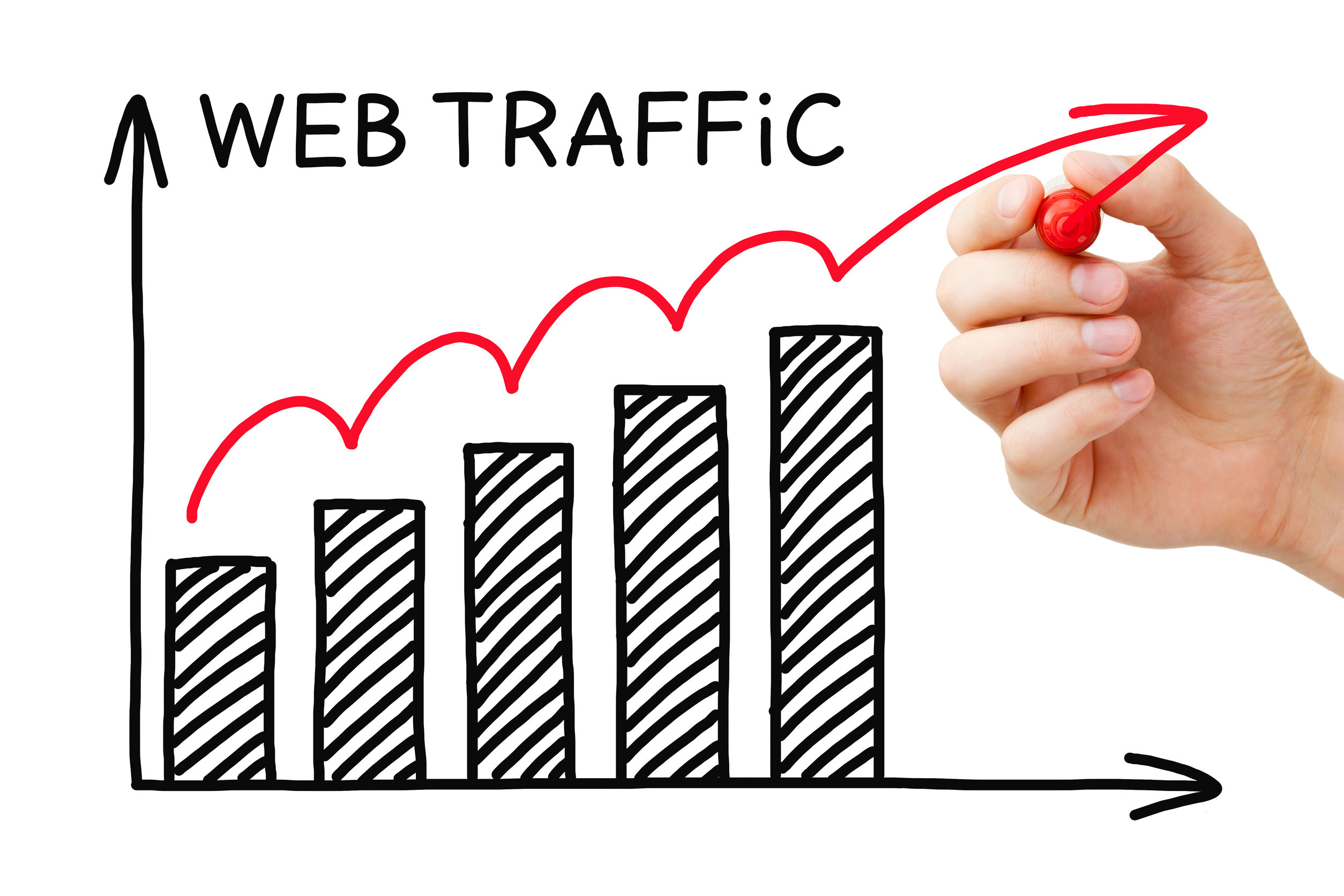 increase-website-traffic-sonority-group.jpeg